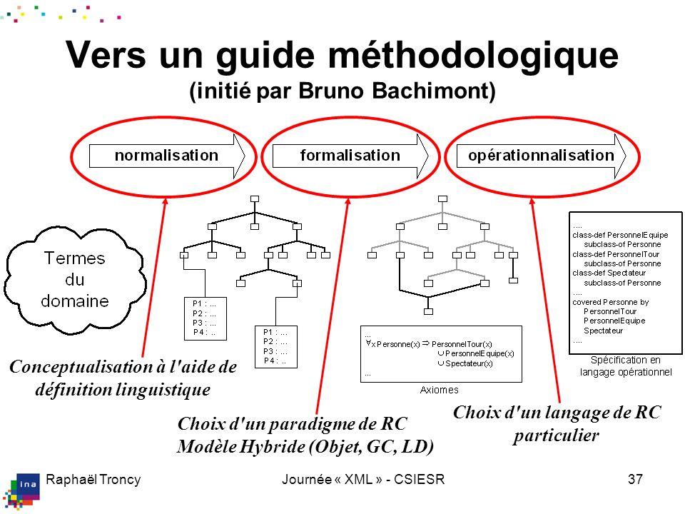 Un outil : DOE [Troncy et Isaac, 2002a], [Troncy et Isaac, 2002b], [Bachimont et al., 2002] Raphaël Troncy.